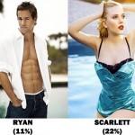 ryan-scarlett
